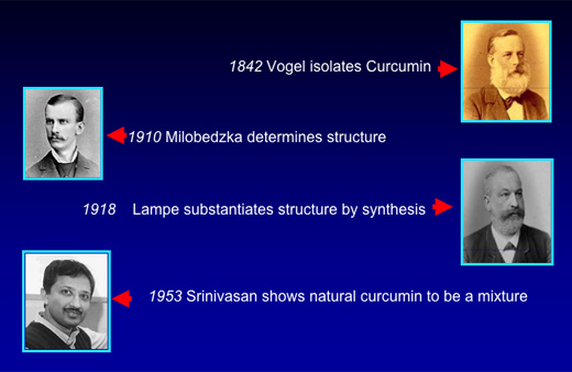 Curcumin is not a new molecile